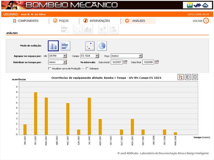 Bombeio Mecânico <span>2007-2009</span>