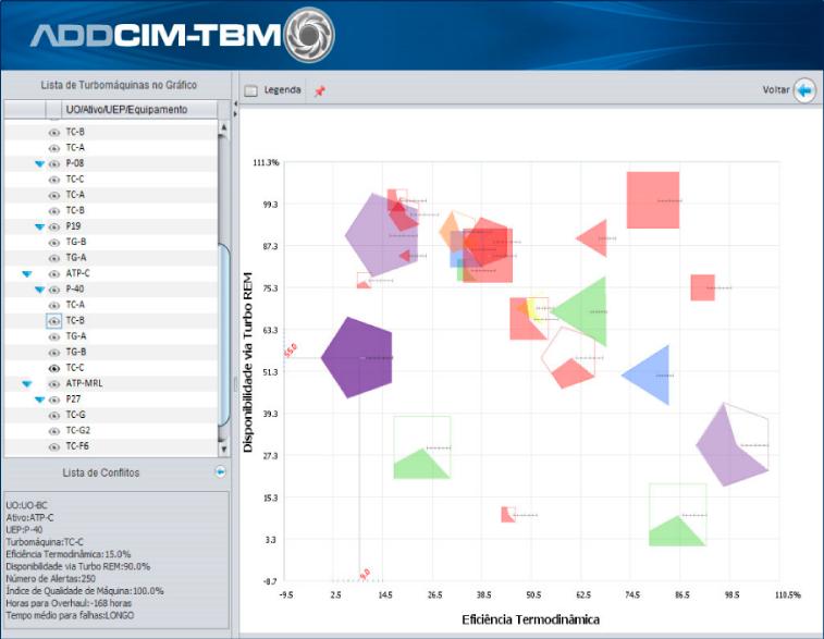 ADDCIM-TBM <span>2012-2014</span>